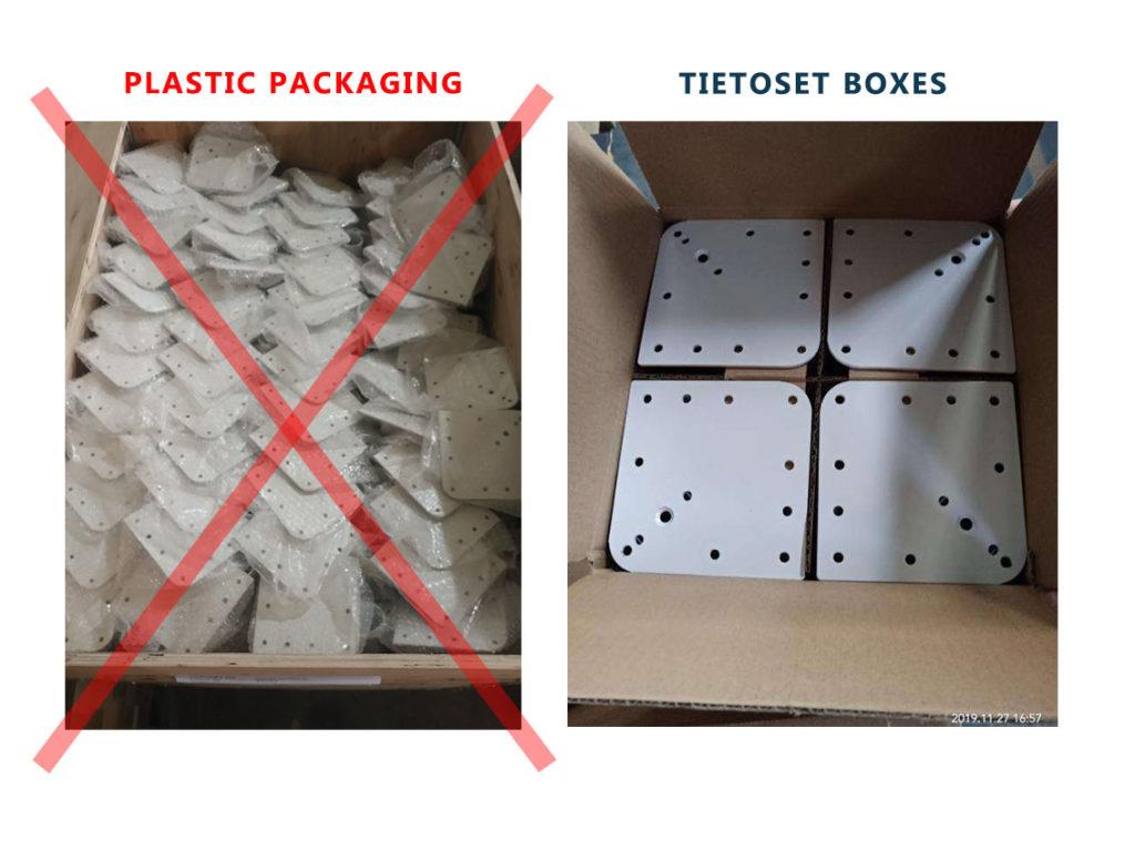 kustannustehokas pakkaustapa